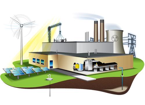 Sanayi Kuruluşlarında Enerji Verimliliği